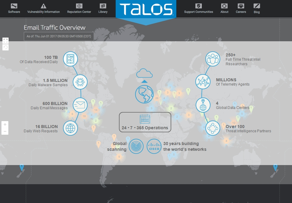 Cisco IronPort Talos Platform